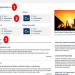 Coface lanzó un nuevo portal de clientes y CofaNet Essential