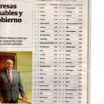 RANKING MERCO 2018 GOBIERNO CORPORATIVO Y RESPONSBALE
