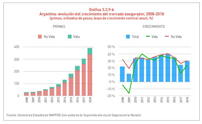 ciclo de capacitaciones para PAS del Grupo Sancor Seguros