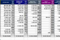 SEGUROS PATRIMONIALES AL 30-6-2020: RANKING X VENAS + ACTIVO + DEUDAS CON ASEGURADOS + SINIESTROS PAGADOS + SUELDOS + COMISIONES + PUBLICIDAD + GASTOS. Todo en un gráfico.