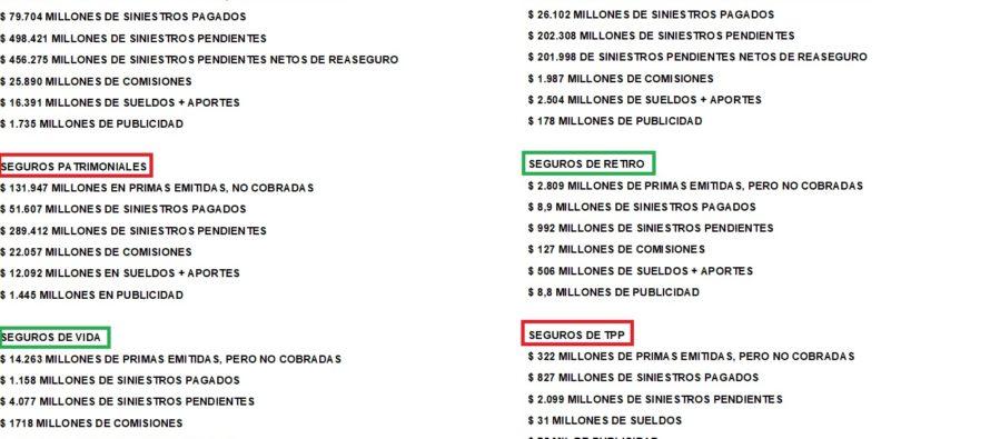 Síntesis de Resultados y Motivación para PAS: Cuarentena, Alta Crisis Económica y Política, Coronavirus. Así y todo, cumplió.
